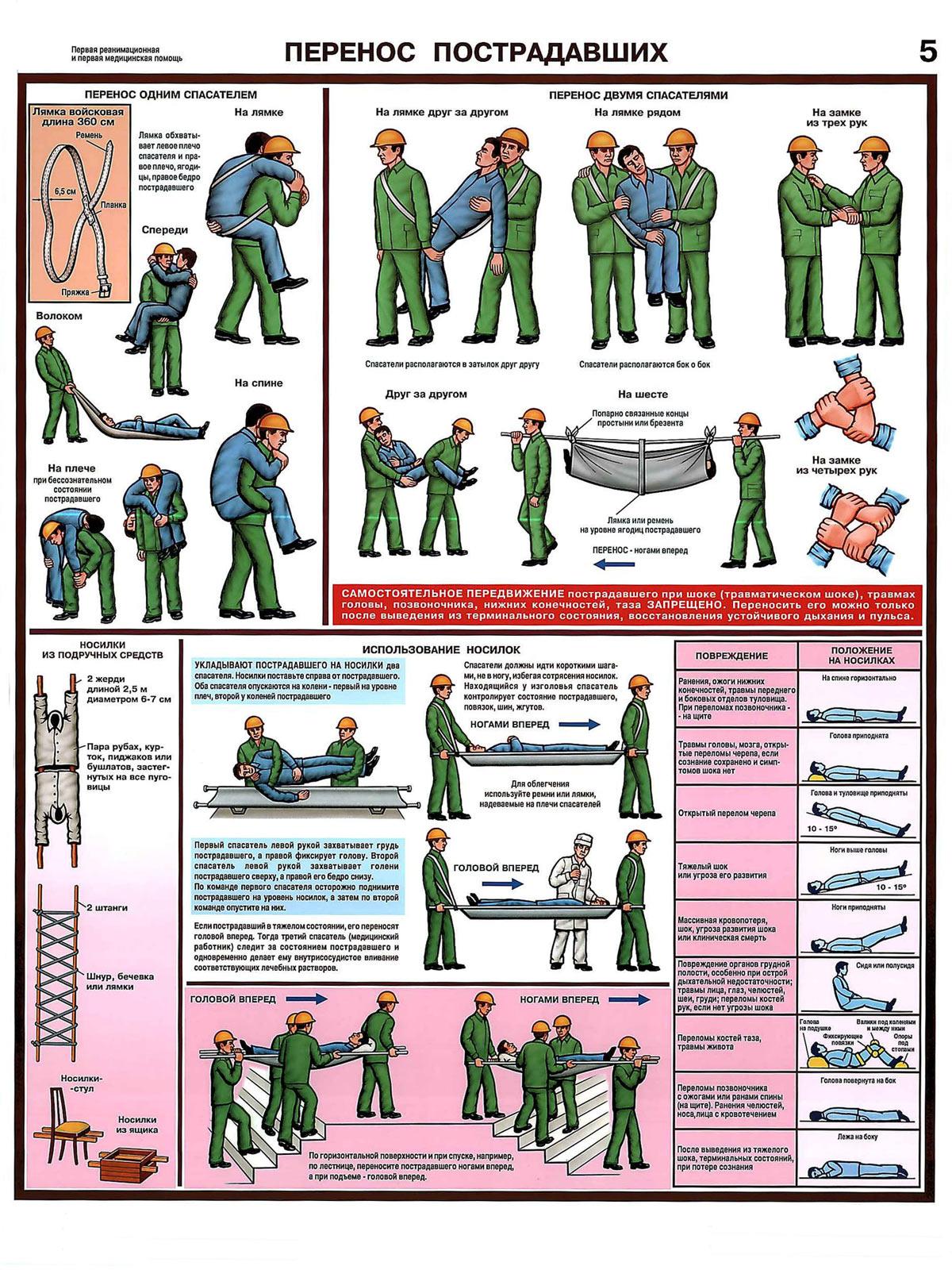 Инструкция по Охране Труда скачать - картинка 1